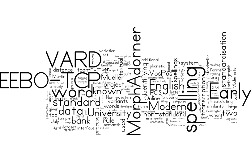 Wordcloud for this blogpost (created with Wordle)