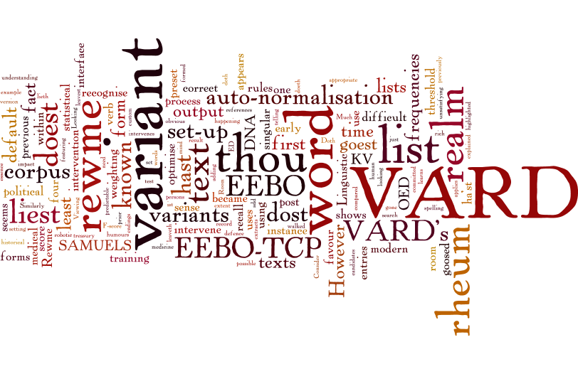 Word-cloud for this blog post (generated with Wordle)
